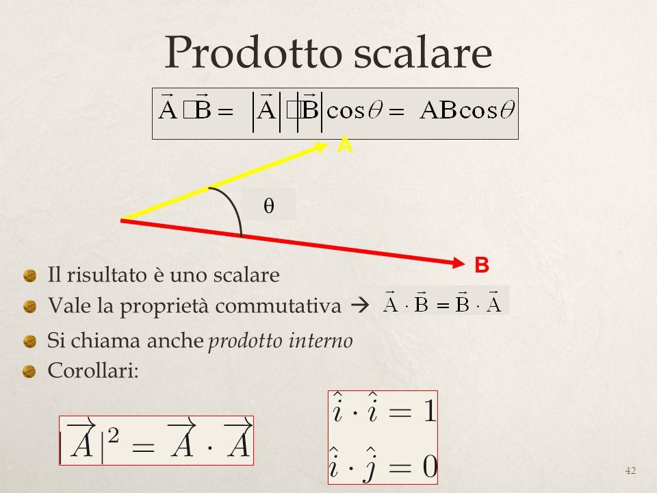 Prodotto scalare A q B Il risultato è uno scalare
