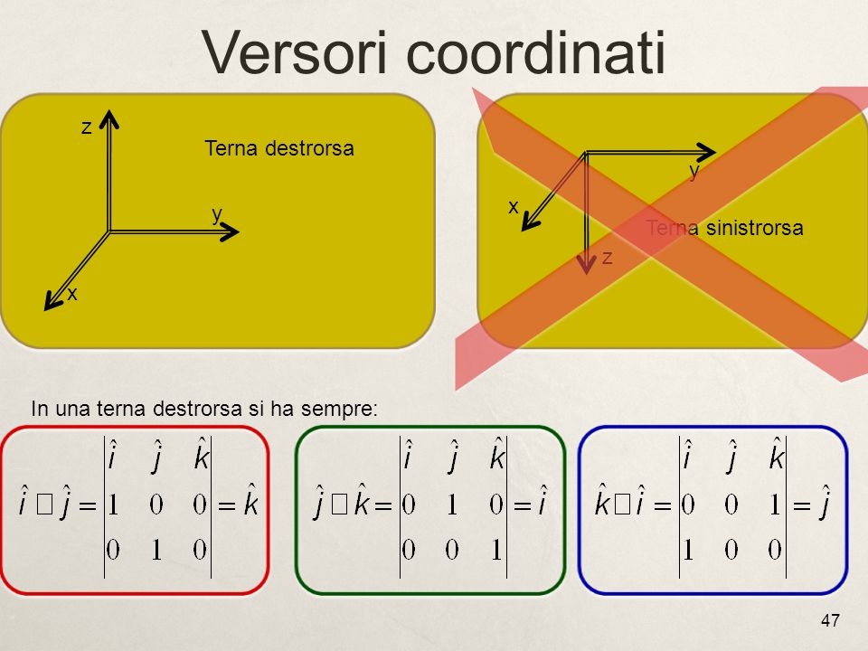 Versori coordinati z Terna destrorsa y x y Terna sinistrorsa z x
