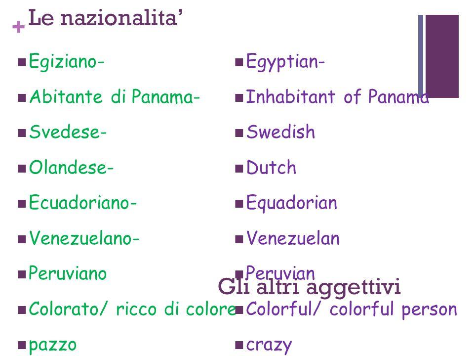 Le nazionalita' Gli altri aggettivi Egiziano- Abitante di Panama-