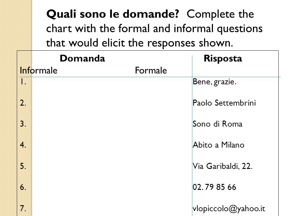 Quali sono le domande Complete the chart with the formal and informal questions that would elicit the responses shown.