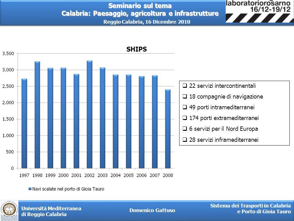 SHIPS 22 servizi intercontinentali 18 compagnie di navigazione