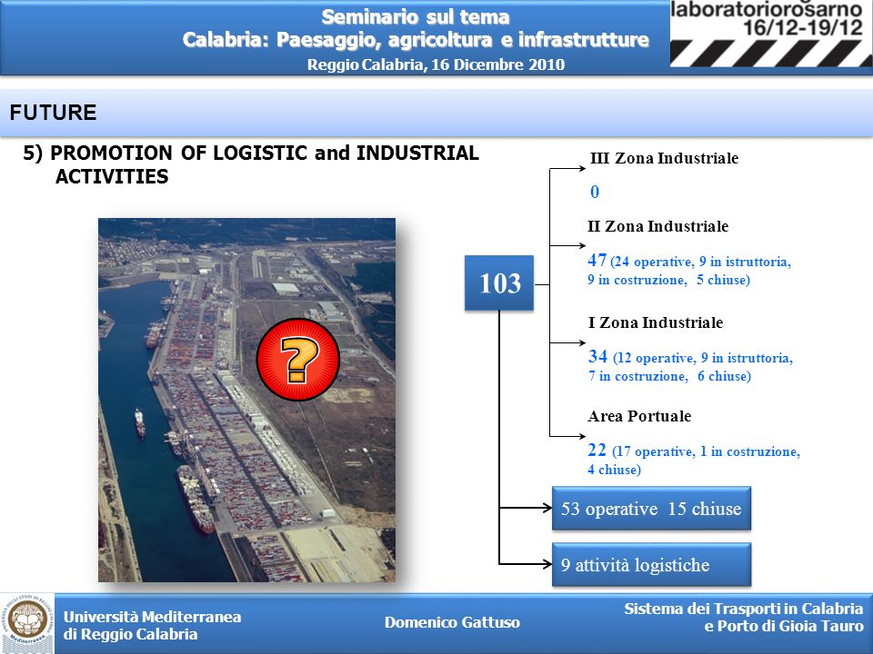 103 FUTURE 5) PROMOTION OF LOGISTIC and INDUSTRIAL ACTIVITIES