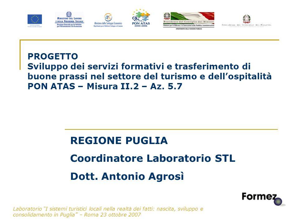 Coordinatore Laboratorio STL Dott. Antonio Agrosì