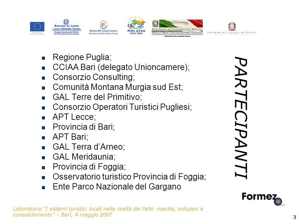 PARTECIPANTI Regione Puglia; CCIAA Bari (delegato Unioncamere);