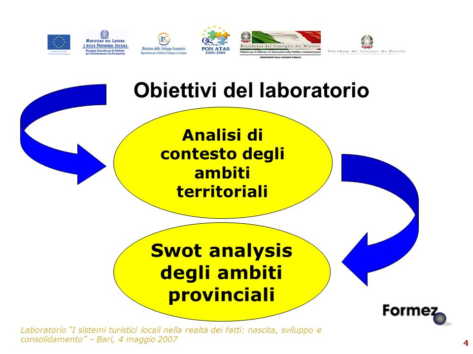 Obiettivi del laboratorio