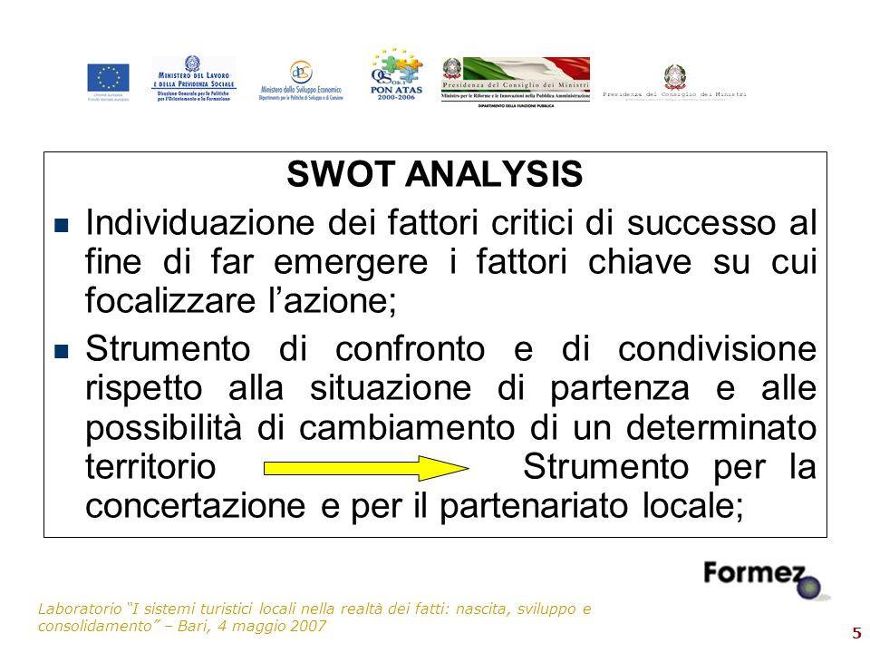 SWOT ANALYSIS Individuazione dei fattori critici di successo al fine di far emergere i fattori chiave su cui focalizzare l'azione;