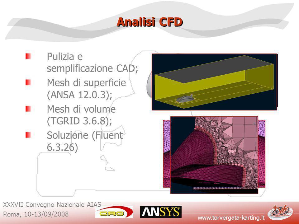 Analisi CFD Pulizia e semplificazione CAD;