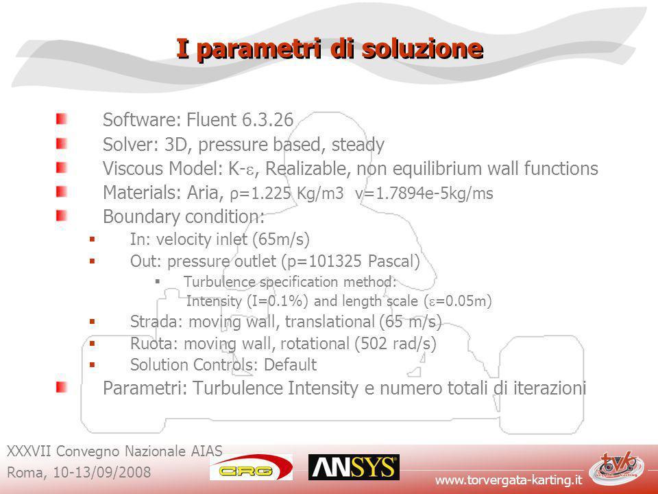 I parametri di soluzione