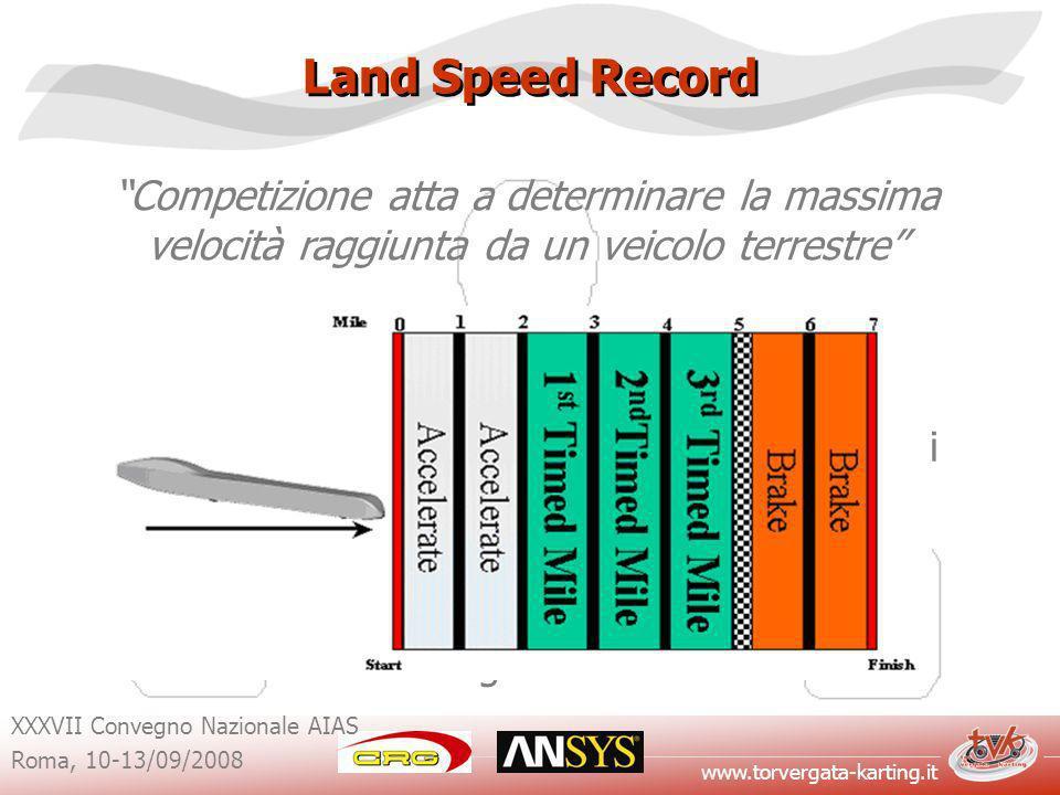 Land Speed Record Competizione atta a determinare la massima velocità raggiunta da un veicolo terrestre