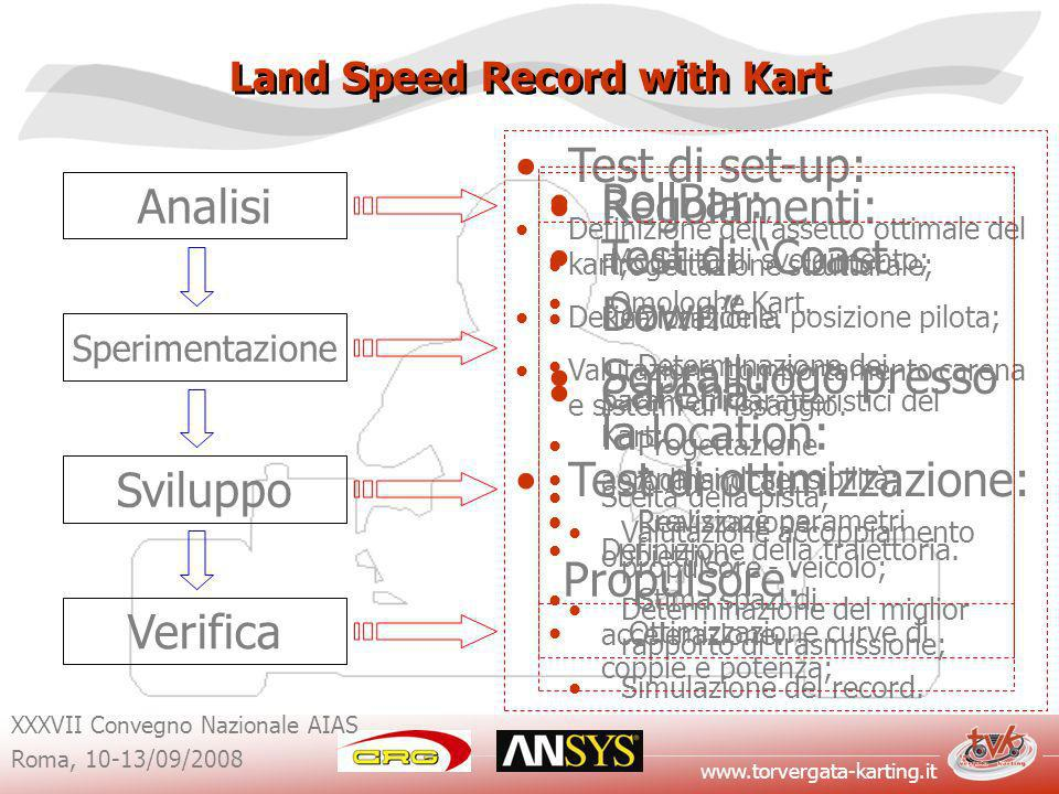 Land Speed Record with Kart