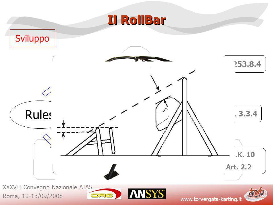 Il RollBar Rules Sviluppo Allegato J RollBar per vetture Art. 253.8.4