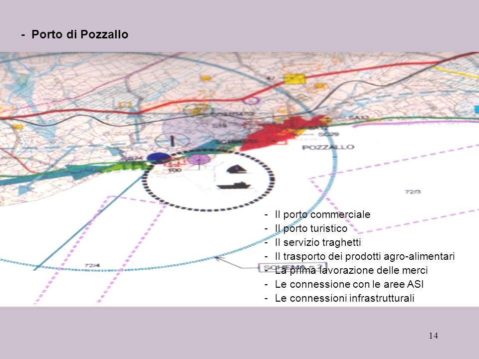 - Porto di Pozzallo Il porto commerciale Il porto turistico