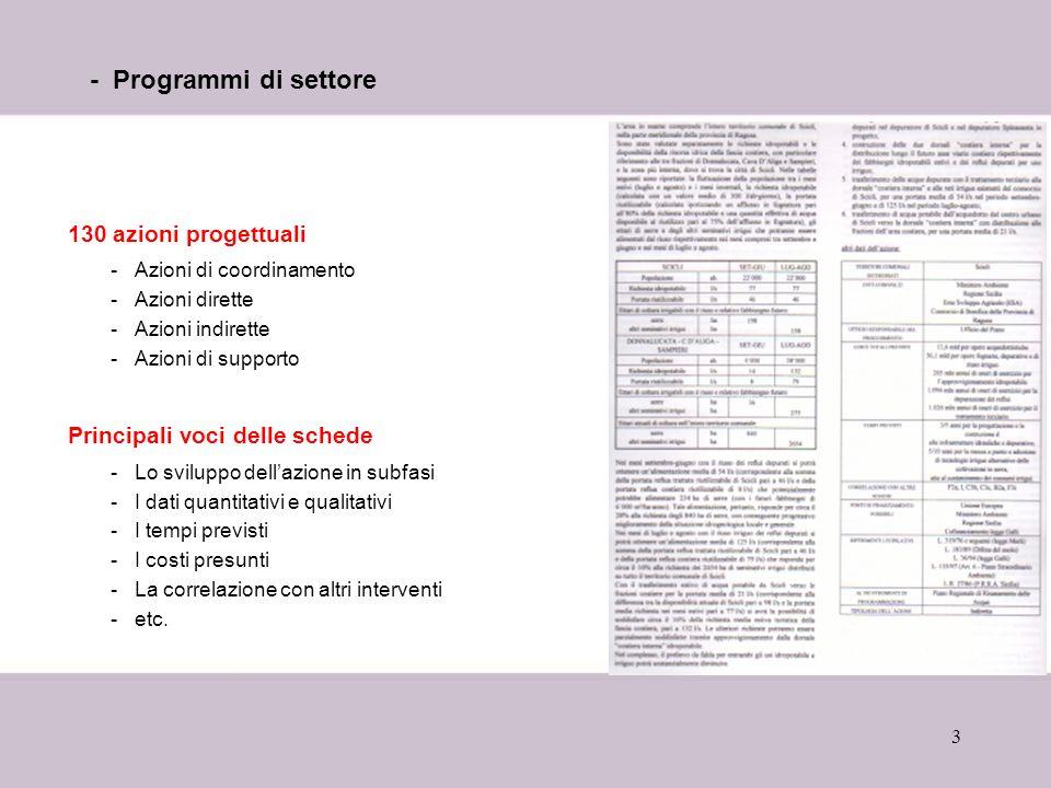 - Programmi di settore 130 azioni progettuali