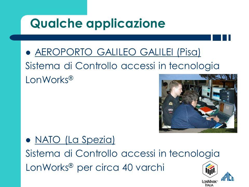 Qualche applicazione AEROPORTO GALILEO GALILEI (Pisa)