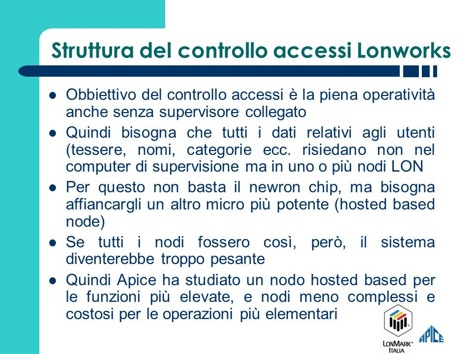 Struttura del controllo accessi Lonworks