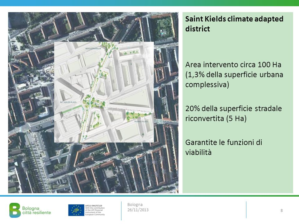 Saint Kields climate adapted district