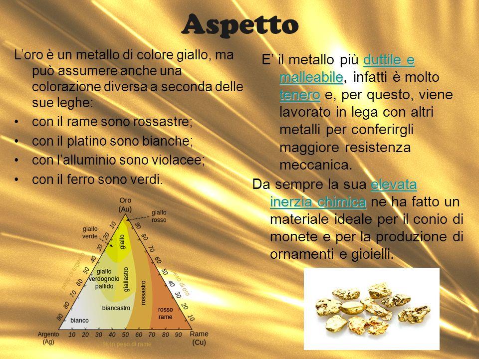 Aspetto L'oro è un metallo di colore giallo, ma può assumere anche una colorazione diversa a seconda delle sue leghe: