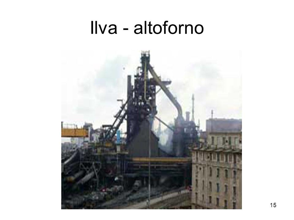 Ilva - altoforno