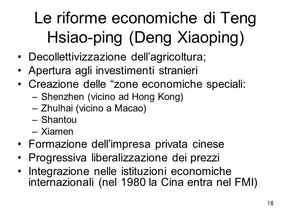 Le riforme economiche di Teng Hsiao-ping (Deng Xiaoping)