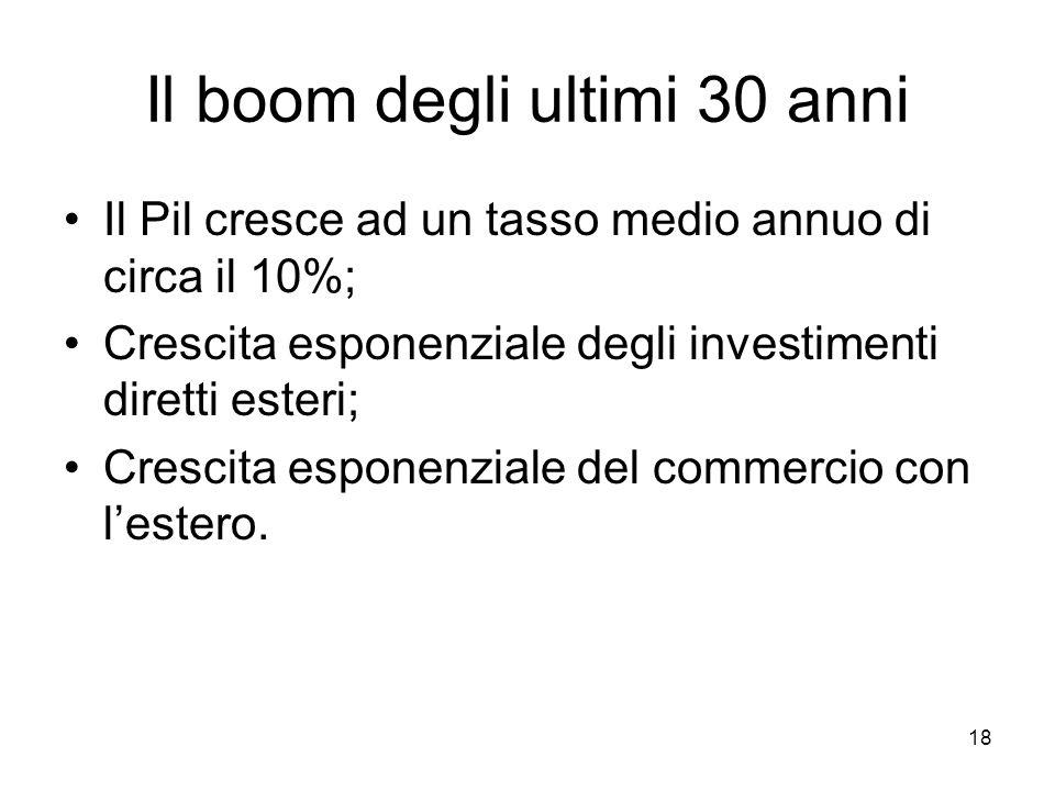Il boom degli ultimi 30 anni