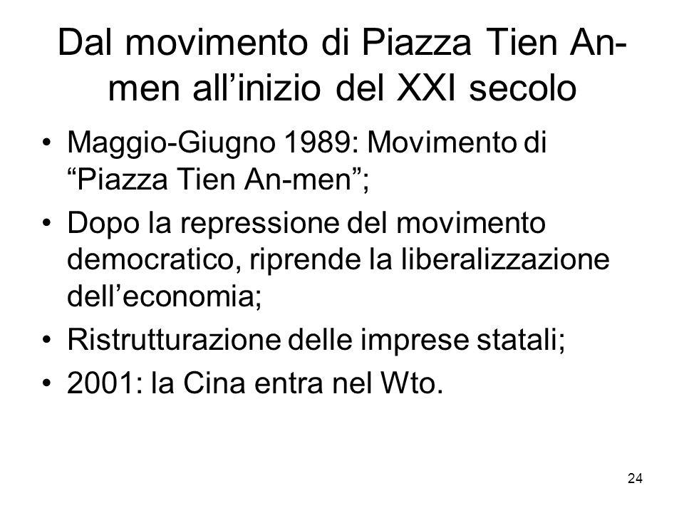 Dal movimento di Piazza Tien An-men all'inizio del XXI secolo