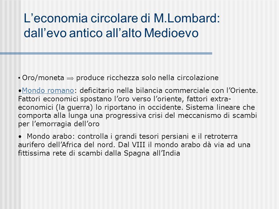 L'economia circolare di M.Lombard: dall'evo antico all'alto Medioevo