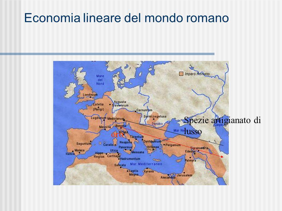 Economia lineare del mondo romano