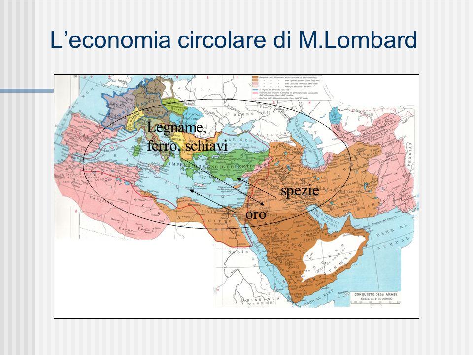 L'economia circolare di M.Lombard
