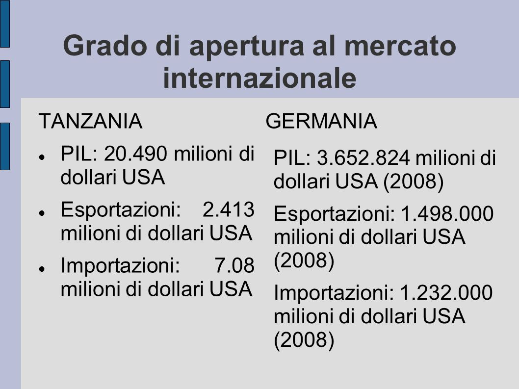 Grado di apertura al mercato internazionale