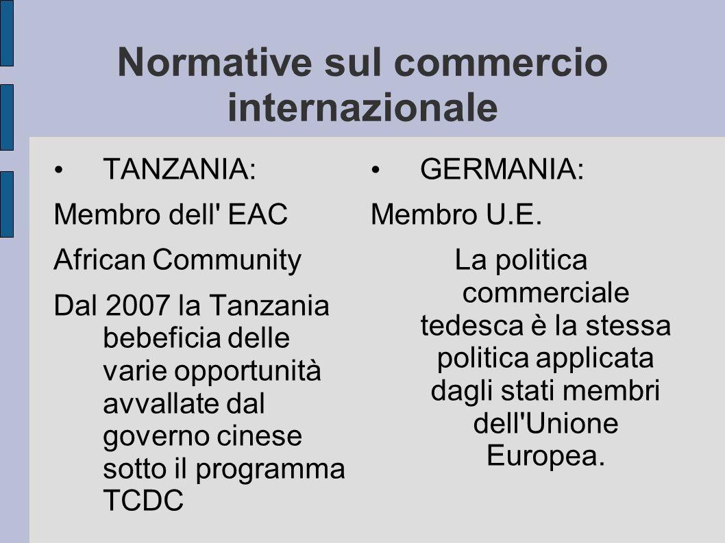 Normative sul commercio internazionale
