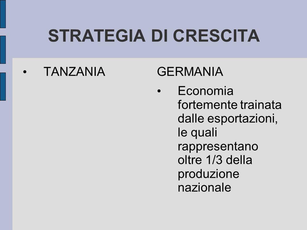 STRATEGIA DI CRESCITA TANZANIA GERMANIA