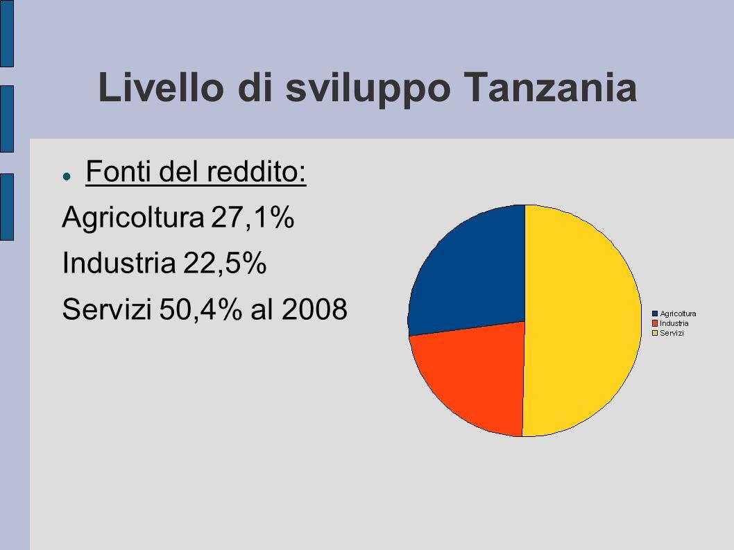 Livello di sviluppo Tanzania