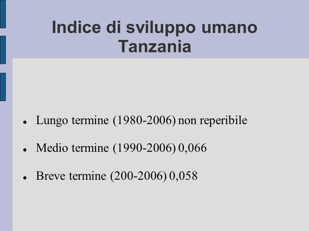 Indice di sviluppo umano Tanzania