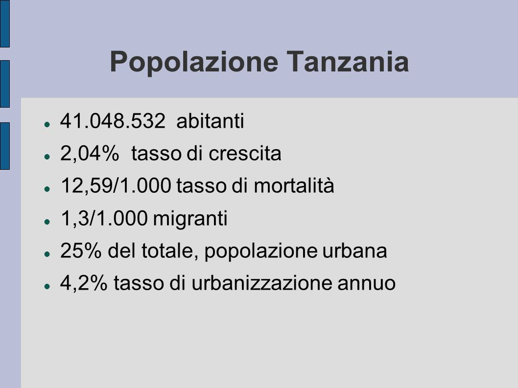 Popolazione Tanzania 41.048.532 abitanti 2,04% tasso di crescita