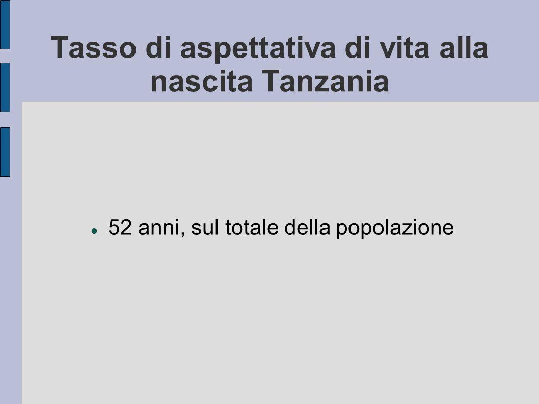 Tasso di aspettativa di vita alla nascita Tanzania