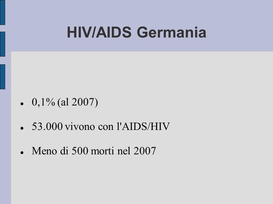 0,1% (al 2007) 53.000 vivono con l AIDS/HIV Meno di 500 morti nel 2007