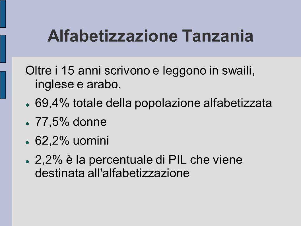 Alfabetizzazione Tanzania