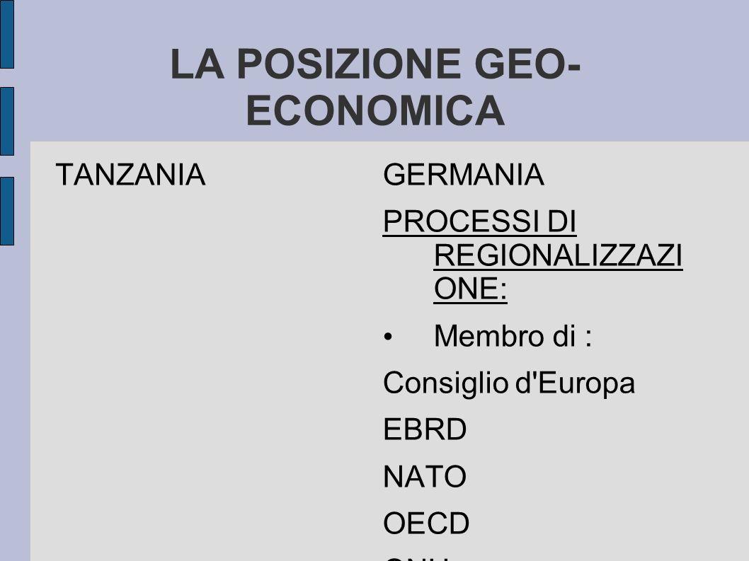 LA POSIZIONE GEO-ECONOMICA