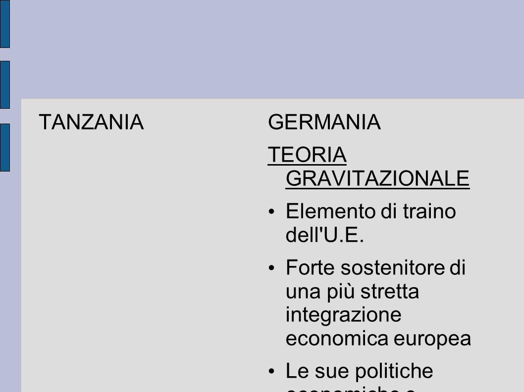 TANZANIA GERMANIA. TEORIA GRAVITAZIONALE. Elemento di traino dell U.E. Forte sostenitore di una più stretta integrazione economica europea.