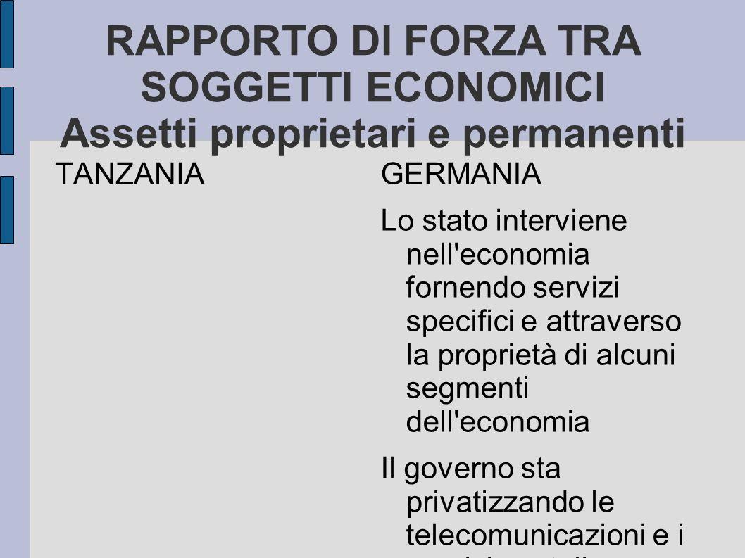 RAPPORTO DI FORZA TRA SOGGETTI ECONOMICI Assetti proprietari e permanenti