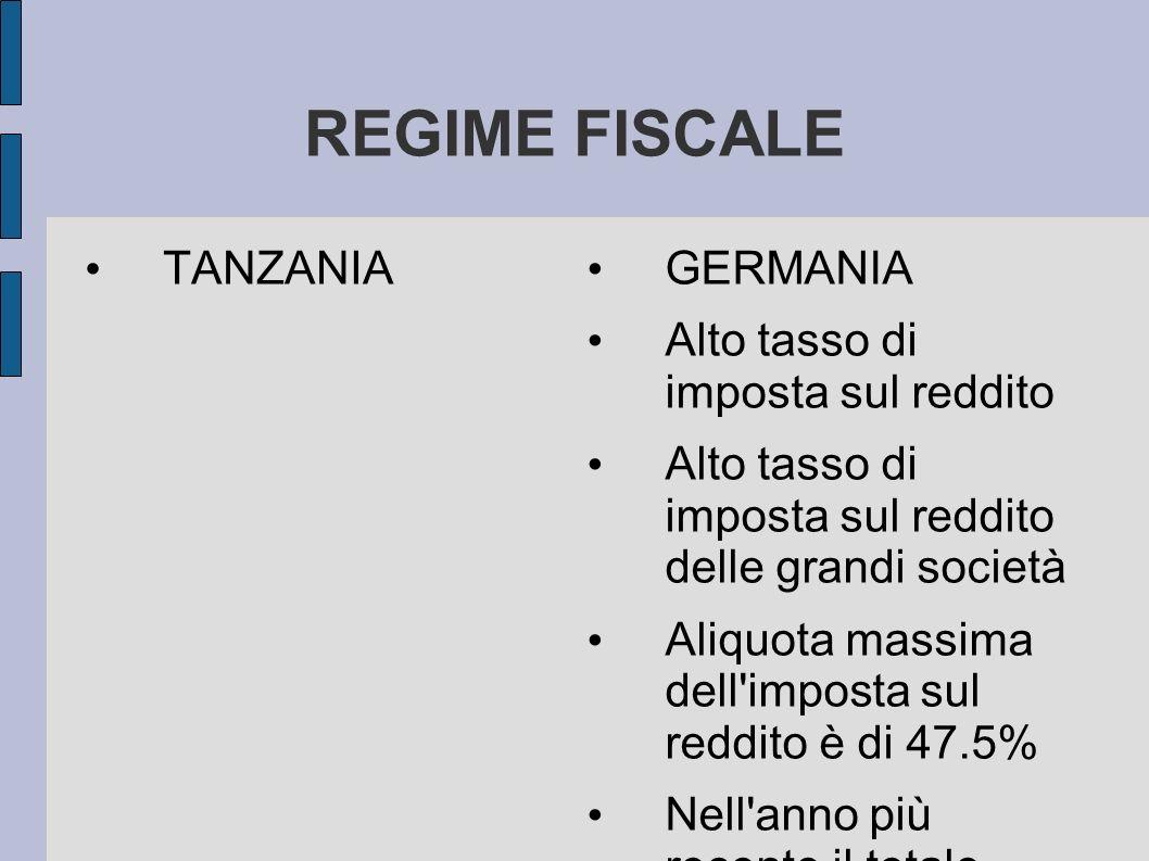 REGIME FISCALE TANZANIA GERMANIA Alto tasso di imposta sul reddito