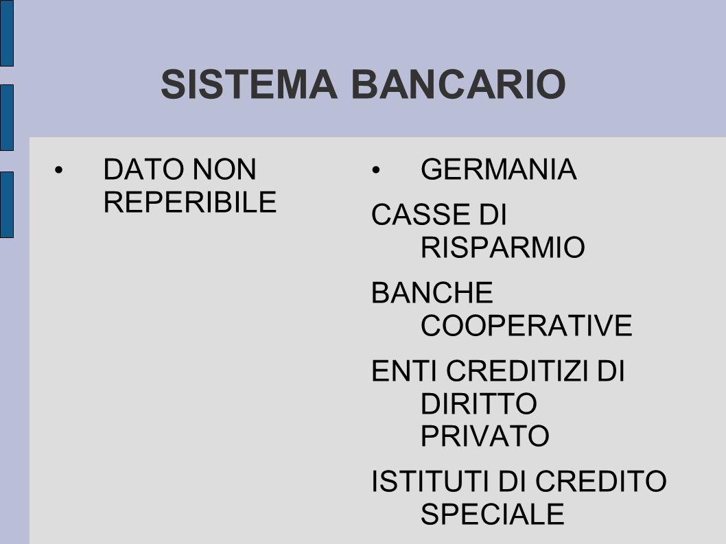SISTEMA BANCARIO DATO NON REPERIBILE GERMANIA CASSE DI RISPARMIO