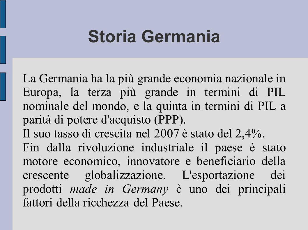 Storia Germania