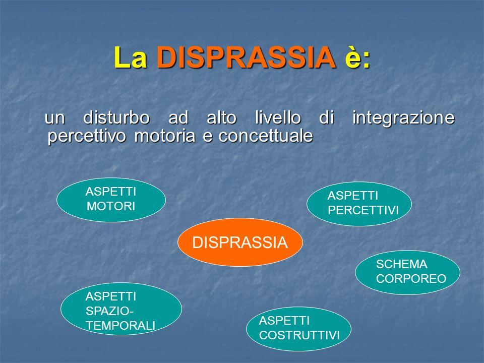La DISPRASSIA è: un disturbo ad alto livello di integrazione percettivo motoria e concettuale. ASPETTI MOTORI.