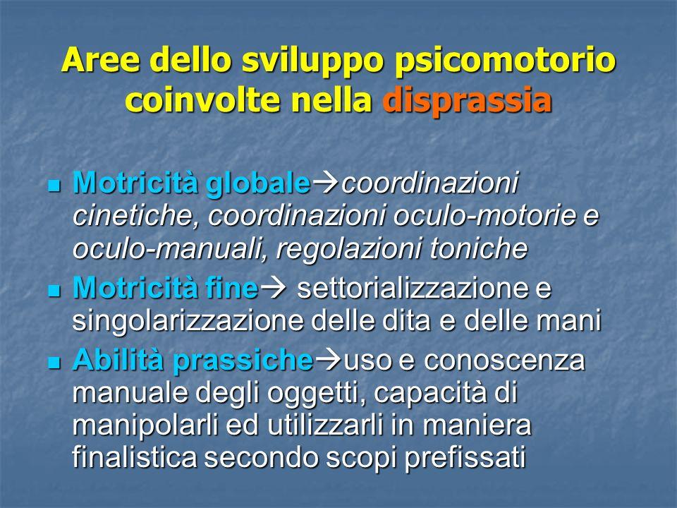 Aree dello sviluppo psicomotorio coinvolte nella disprassia
