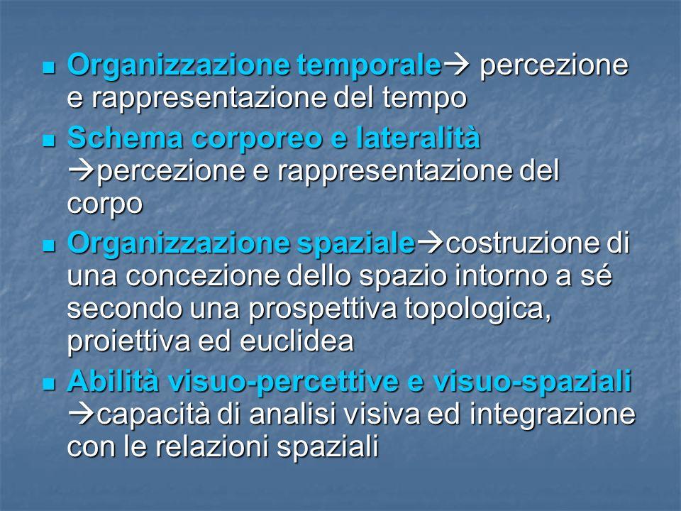 Organizzazione temporale percezione e rappresentazione del tempo