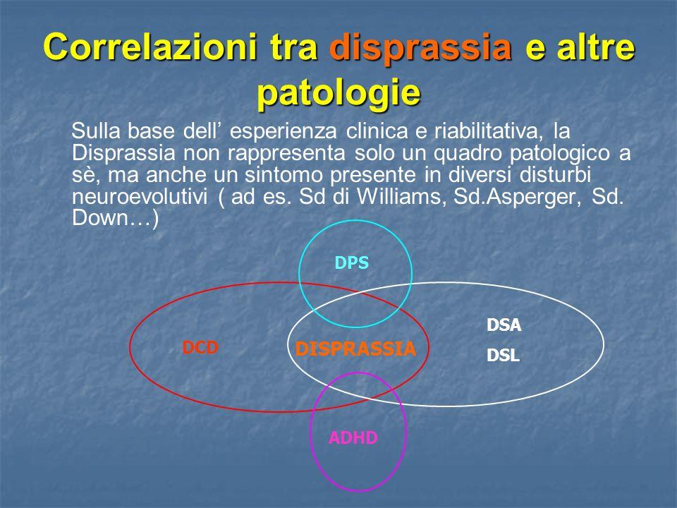 Correlazioni tra disprassia e altre patologie