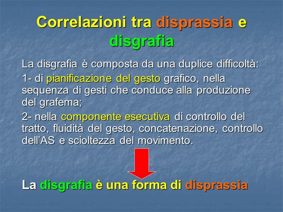 Correlazioni tra disprassia e disgrafia