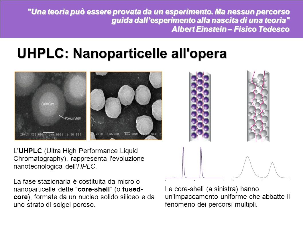 UHPLC: Nanoparticelle all opera