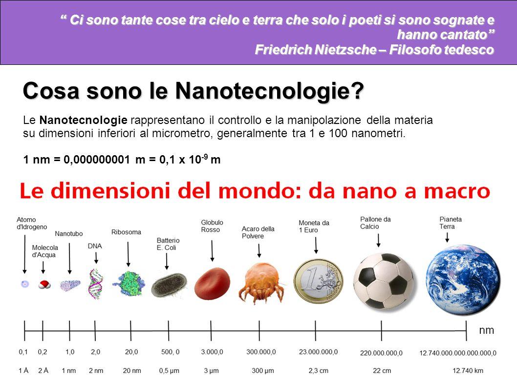 Cosa sono le Nanotecnologie